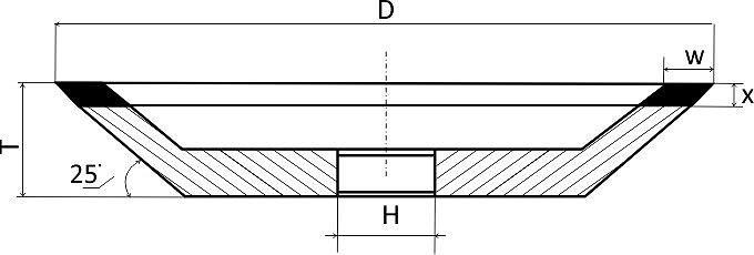 Форма 12R4 (А1Т)