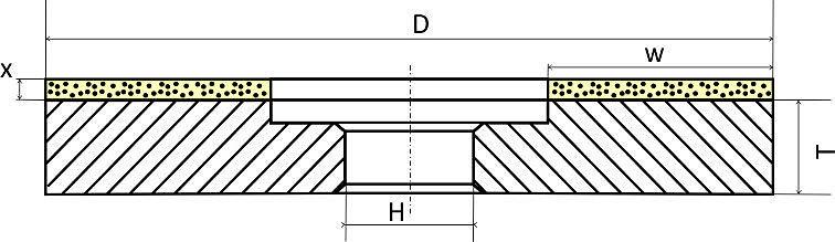 Форма 6А2 (АПВ; ПЛАН-ШАЙБЫ)